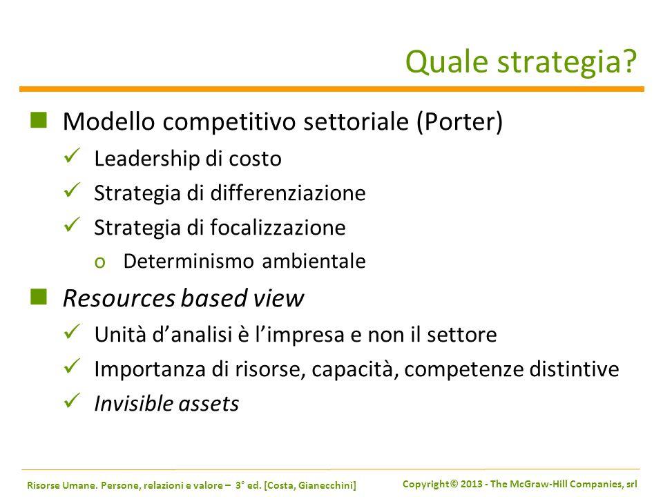 Quale strategia Modello competitivo settoriale (Porter)