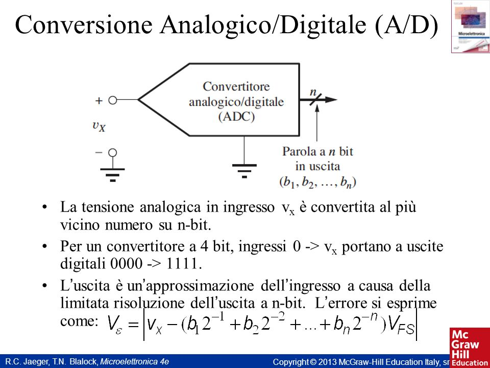 Conversione Analogico/Digitale (A/D)