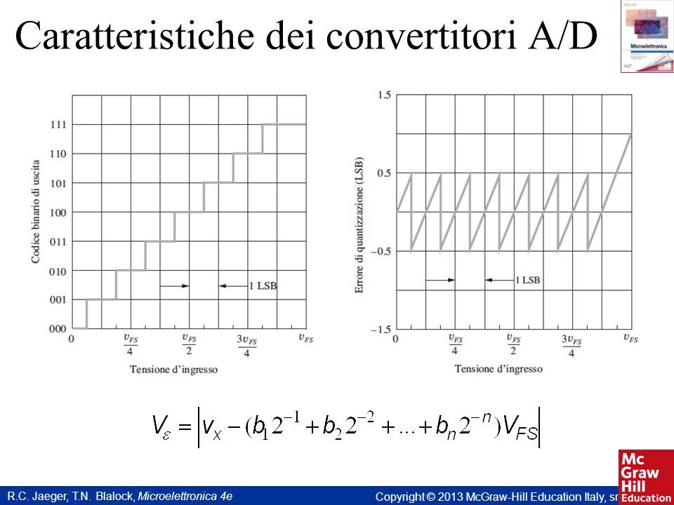 Caratteristiche dei convertitori A/D