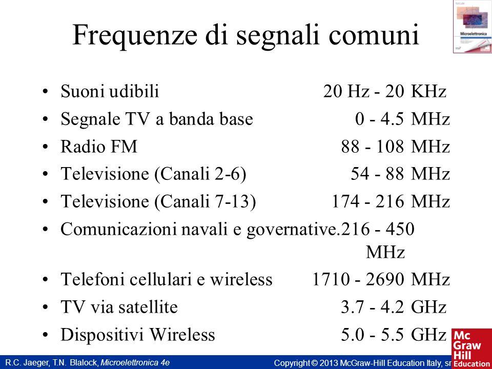 Frequenze di segnali comuni