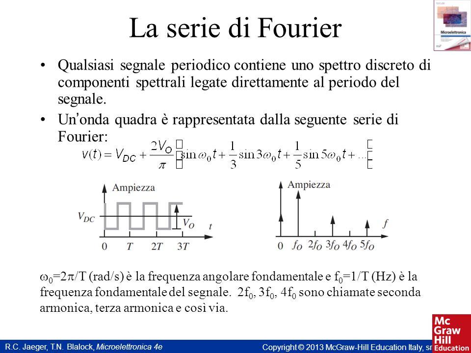 La serie di Fourier Qualsiasi segnale periodico contiene uno spettro discreto di componenti spettrali legate direttamente al periodo del segnale.