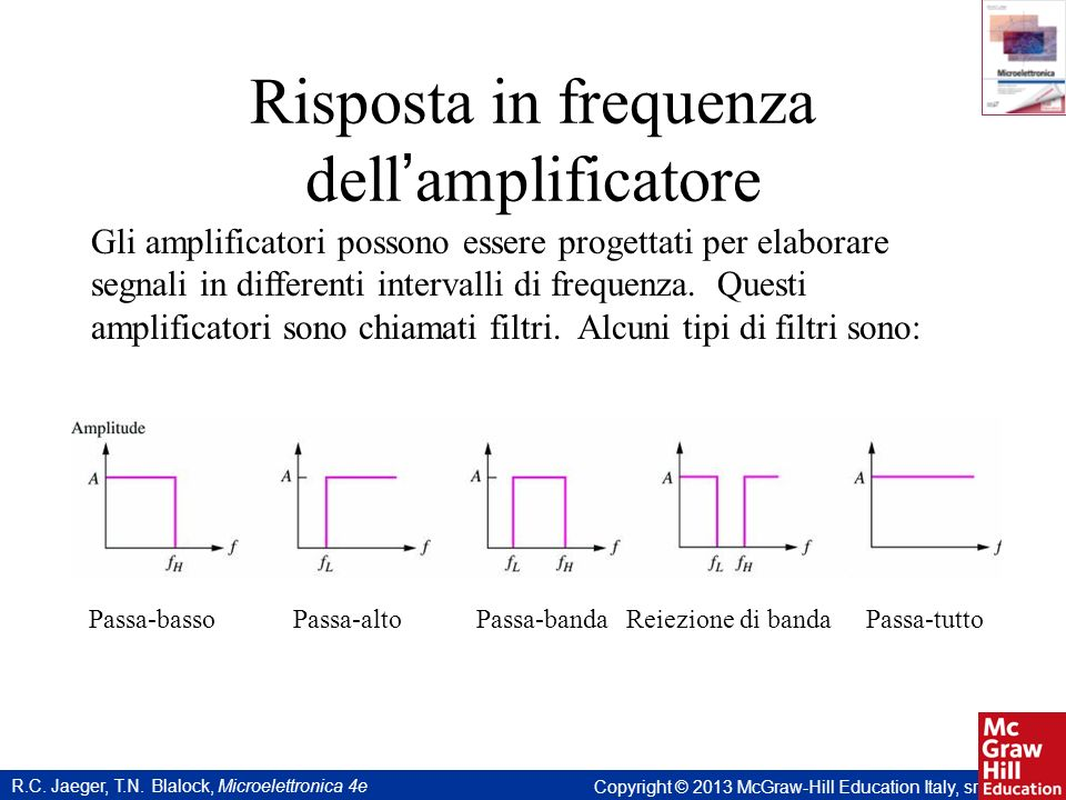Risposta in frequenza dell'amplificatore
