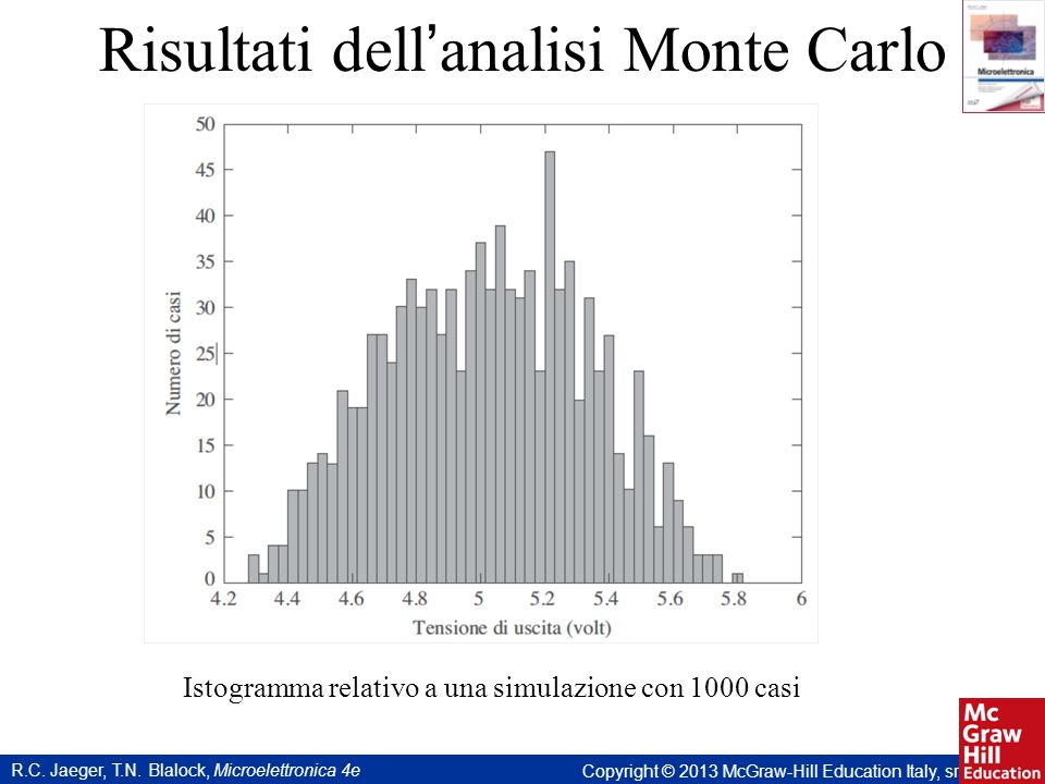 Risultati dell'analisi Monte Carlo