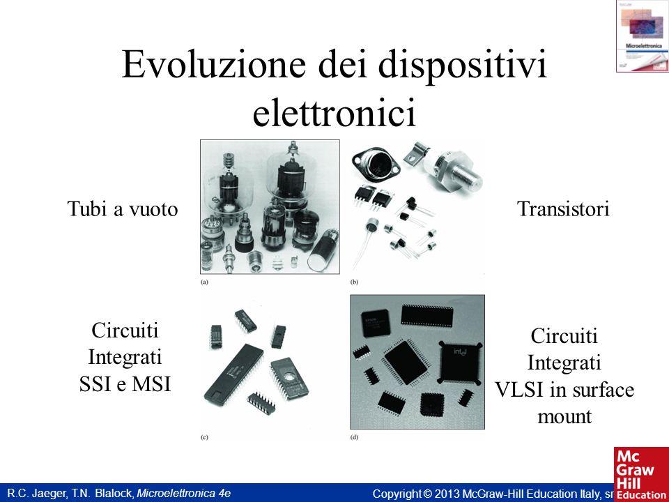 Evoluzione dei dispositivi elettronici