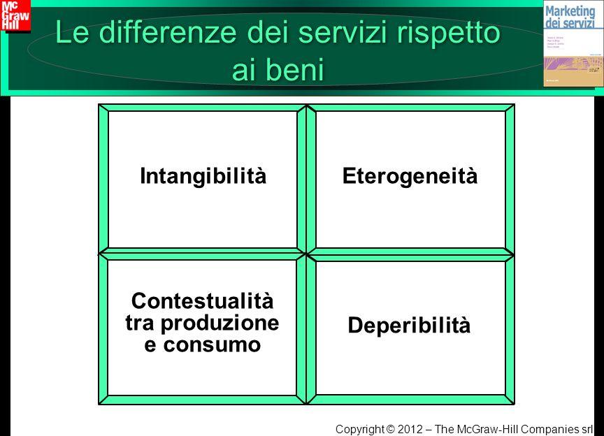 Le differenze dei servizi rispetto ai beni
