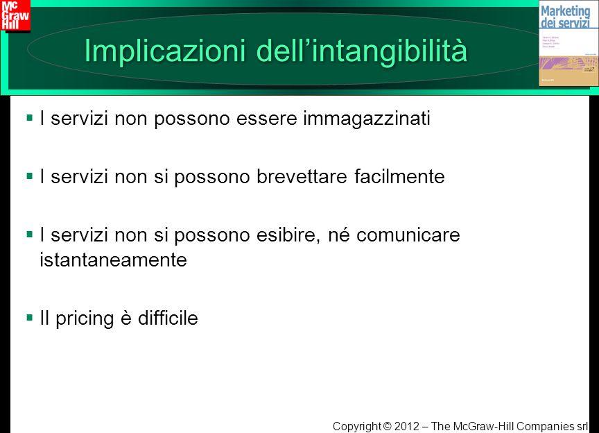 Implicazioni dell'intangibilità