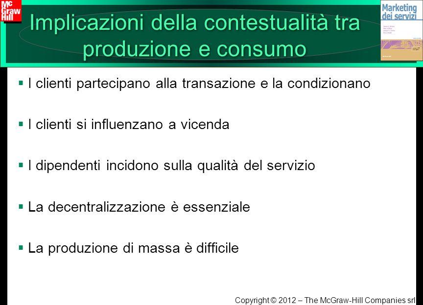 Implicazioni della contestualità tra produzione e consumo