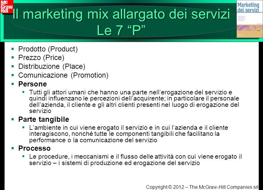 Il marketing mix allargato dei servizi Le 7 P