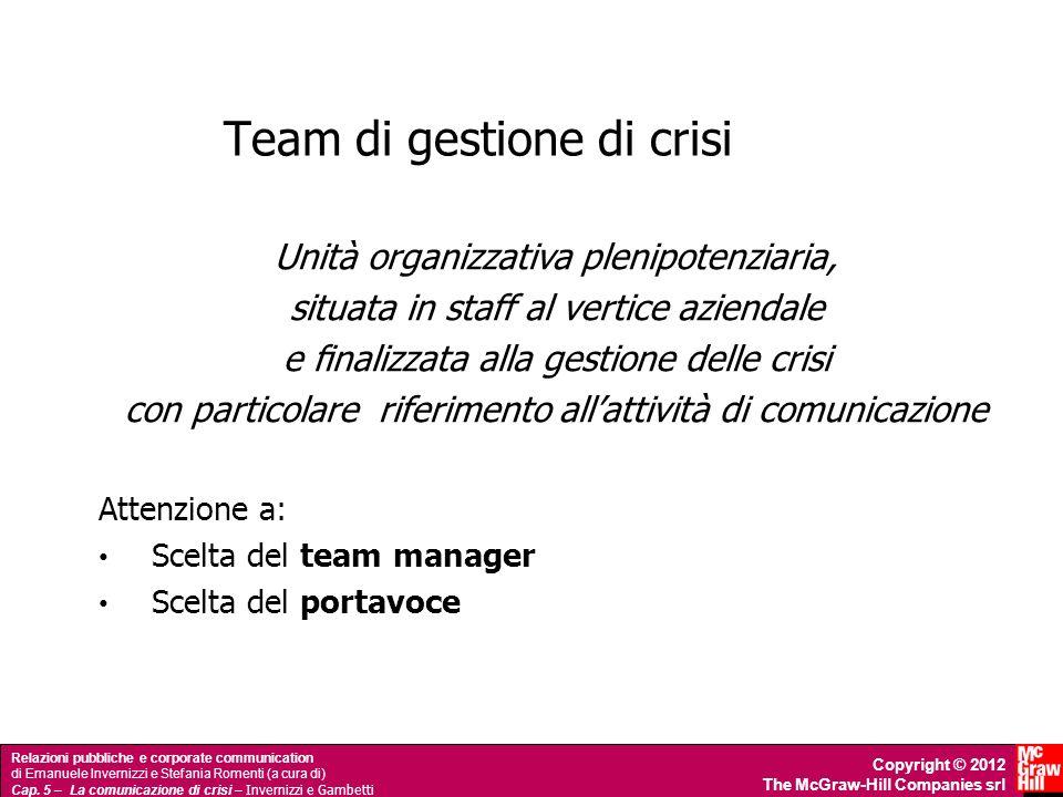 Team di gestione di crisi