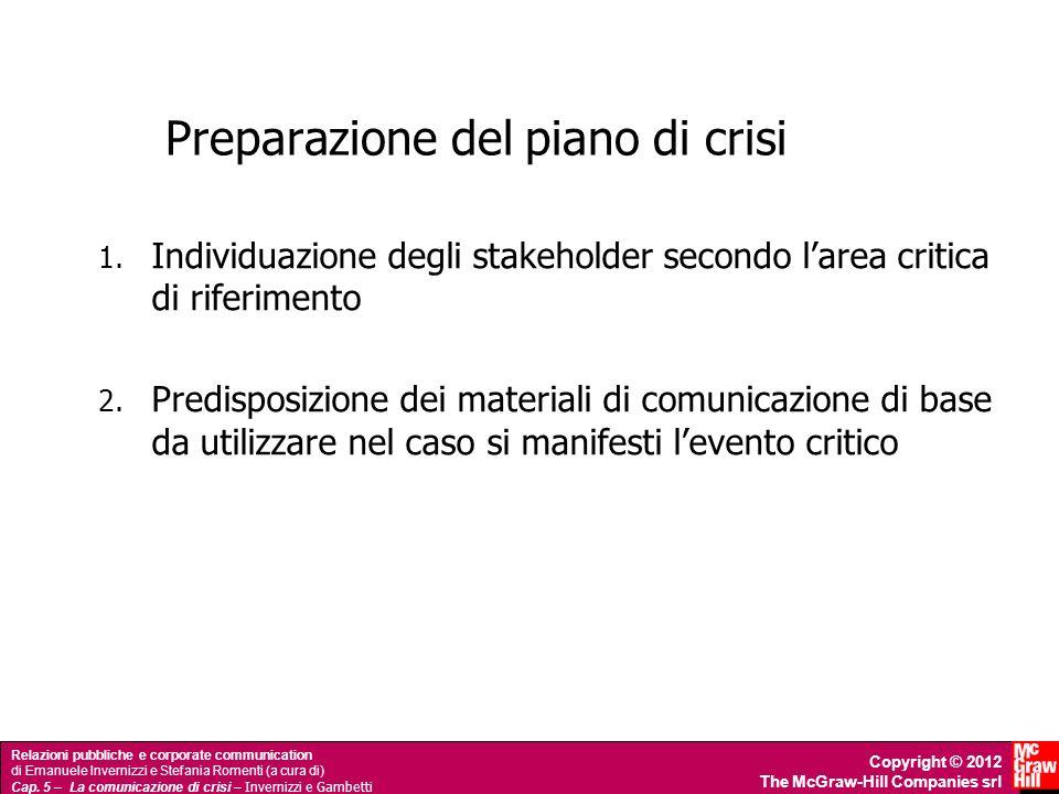 Preparazione del piano di crisi
