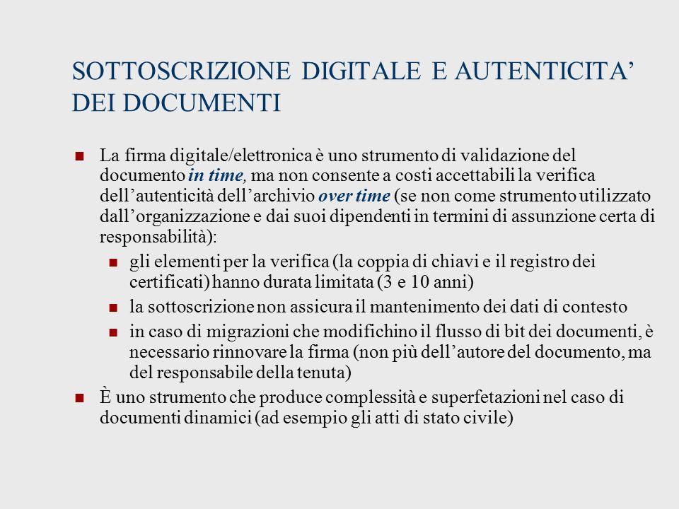 SOTTOSCRIZIONE DIGITALE E AUTENTICITA' DEI DOCUMENTI
