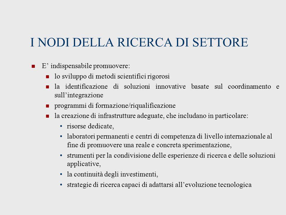 I NODI DELLA RICERCA DI SETTORE