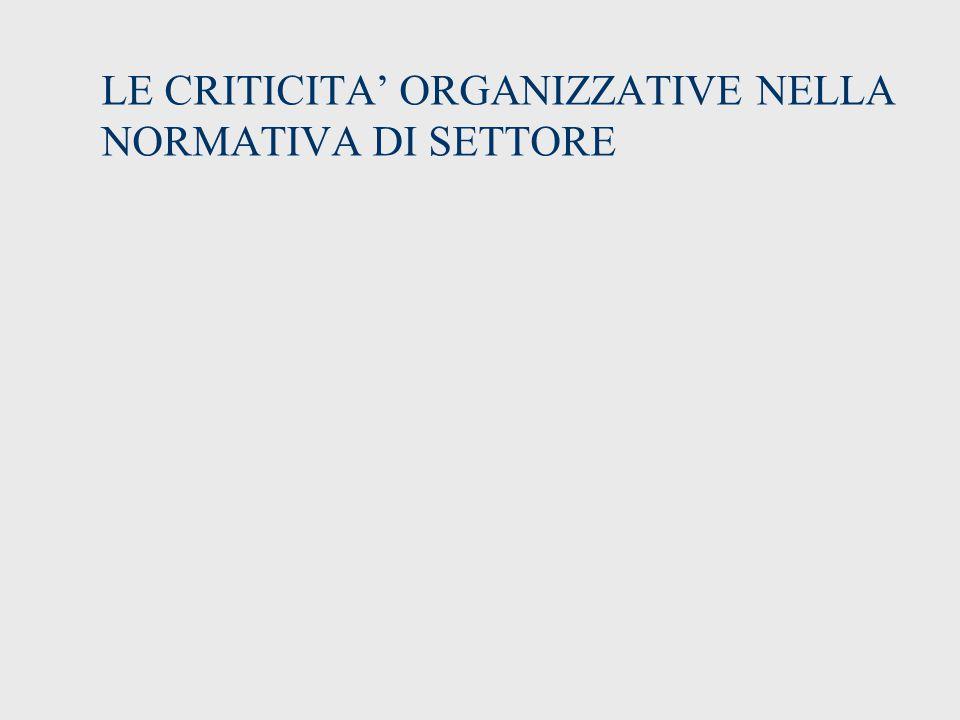 LE CRITICITA' ORGANIZZATIVE NELLA NORMATIVA DI SETTORE