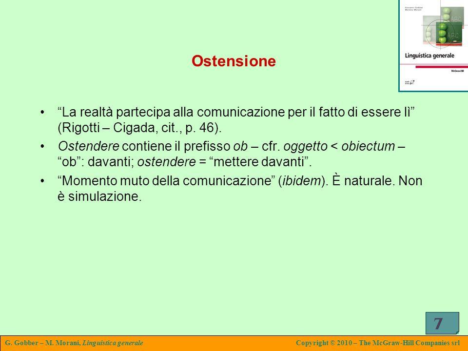 Ostensione La realtà partecipa alla comunicazione per il fatto di essere lì (Rigotti – Cigada, cit., p. 46).