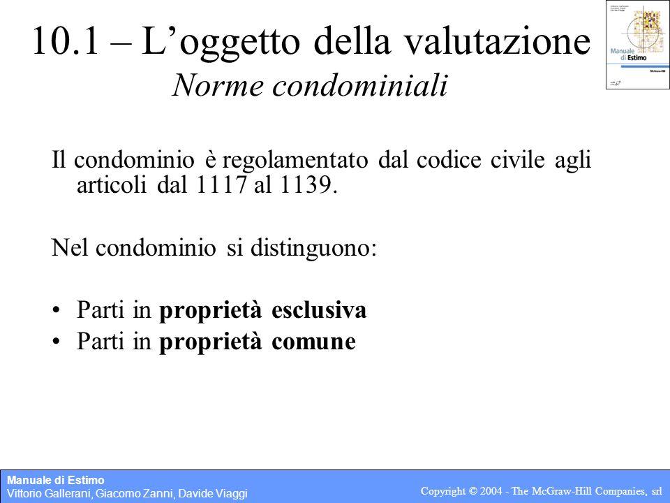 10.1 – L'oggetto della valutazione Norme condominiali