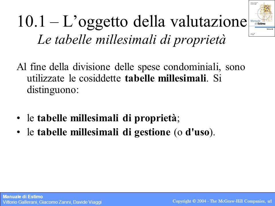 10.1 – L'oggetto della valutazione Le tabelle millesimali di proprietà