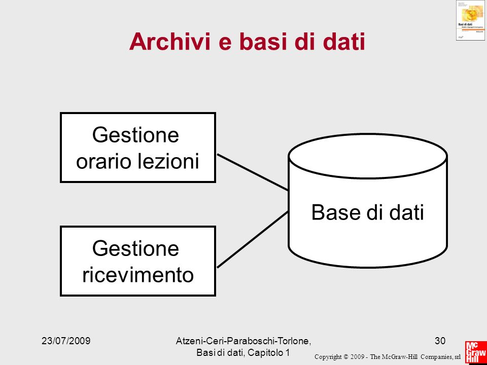 Archivi e basi di dati Gestione orario lezioni Base di dati
