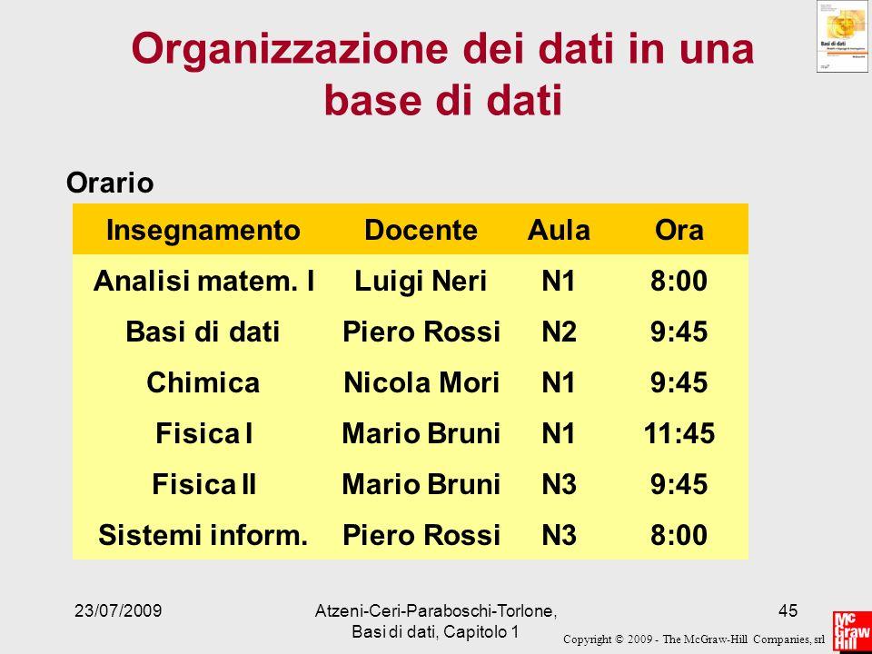 Organizzazione dei dati in una base di dati
