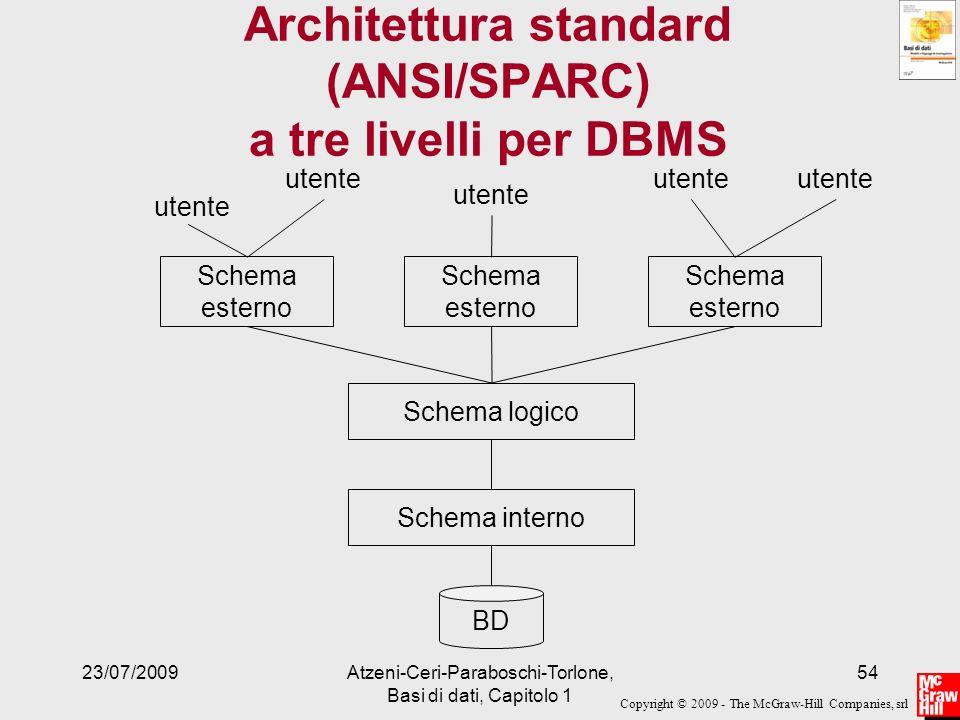 Architettura standard (ANSI/SPARC) a tre livelli per DBMS