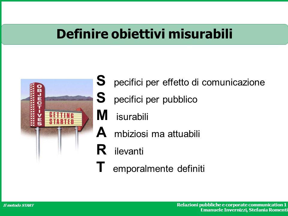 Definire obiettivi misurabili