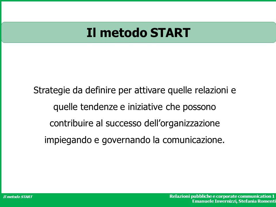 Il metodo START