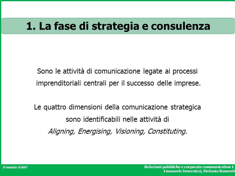 1. La fase di strategia e consulenza