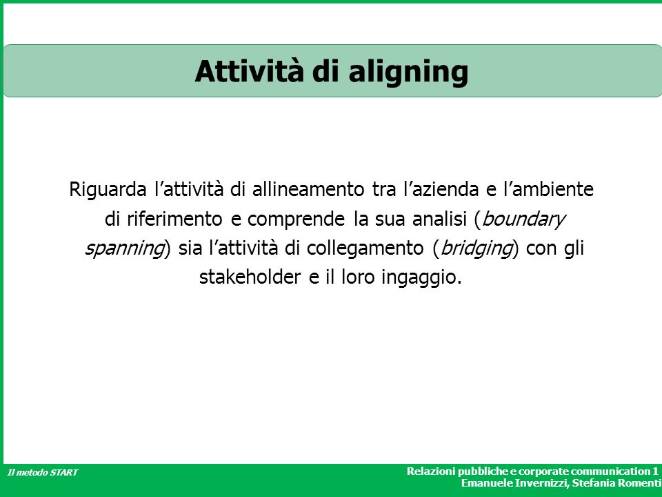 Attività di aligning Riguarda l'attività di allineamento tra l'azienda e l'ambiente. di riferimento e comprende la sua analisi (boundary.