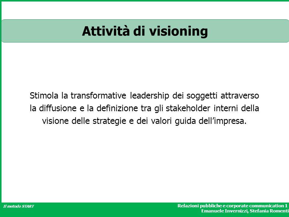 Attività di visioning Stimola la transformative leadership dei soggetti attraverso. la diffusione e la definizione tra gli stakeholder interni della.