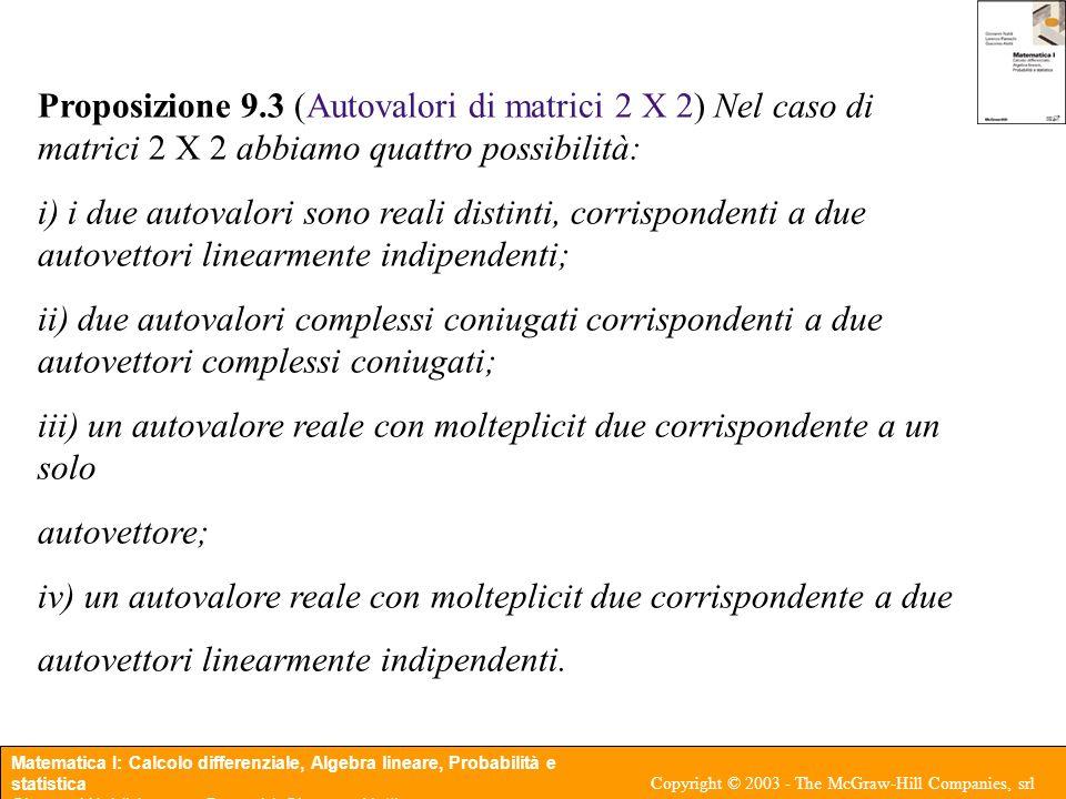 Proposizione 9.3 (Autovalori di matrici 2 X 2) Nel caso di matrici 2 X 2 abbiamo quattro possibilità: