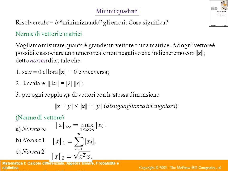 ||x + y||  ||x|| + ||y|| (disuguaglianza triangolare).