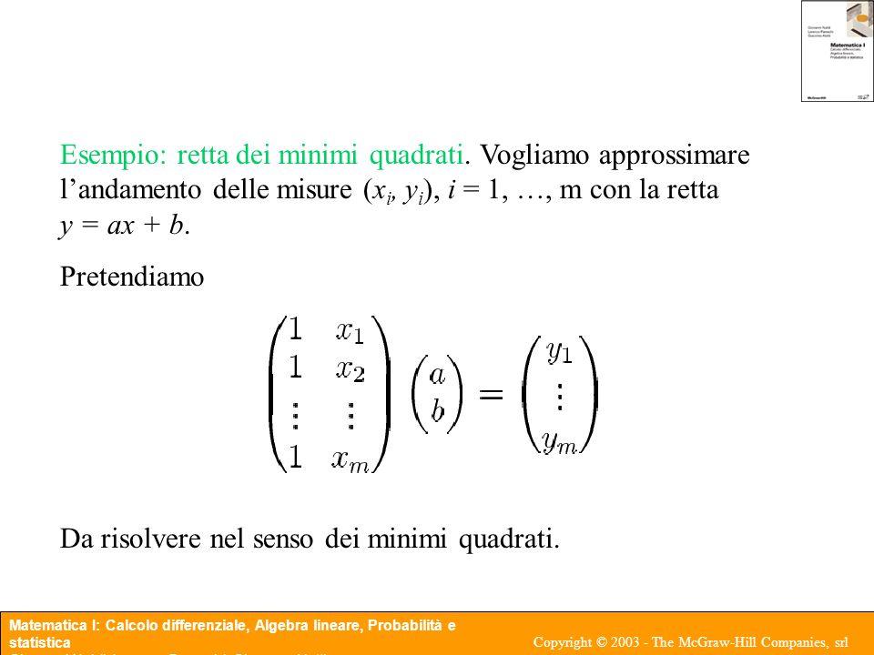 Esempio: retta dei minimi quadrati