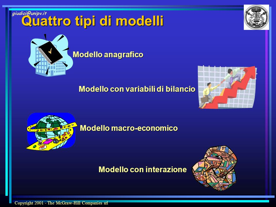 Quattro tipi di modelli