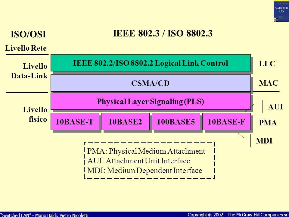 ISO/OSI IEEE 802.3 / ISO 8802.3 MDI Livello Data-Link Livello fisico