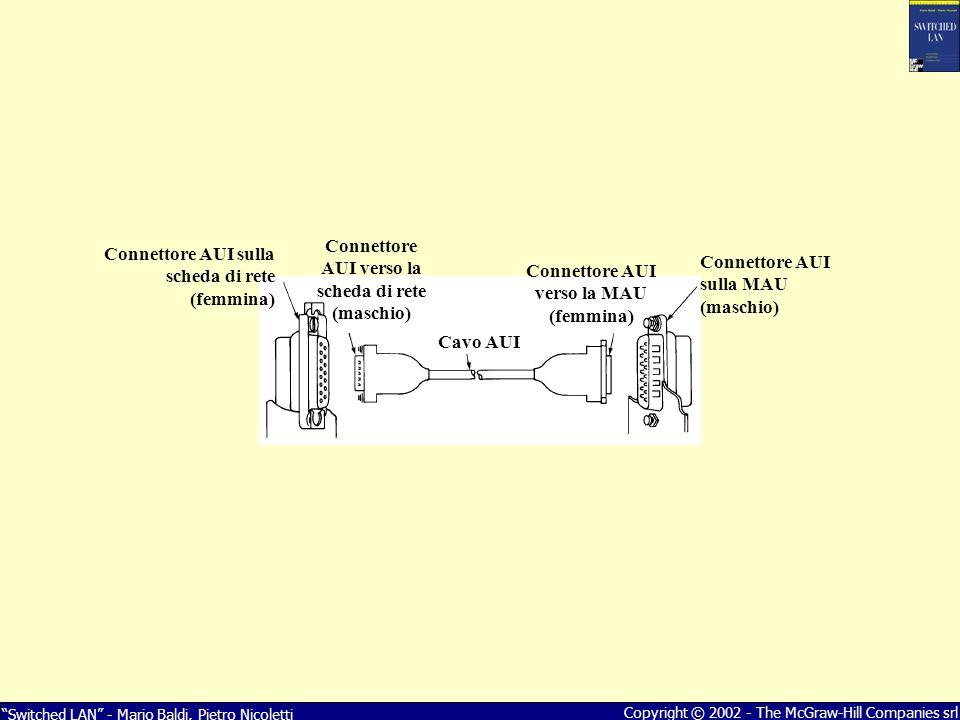 Connettore AUI sulla scheda di rete (femmina)