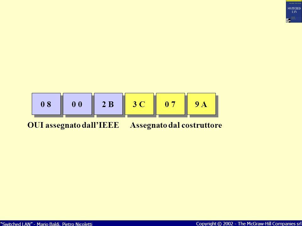 OUI assegnato dall'IEEE