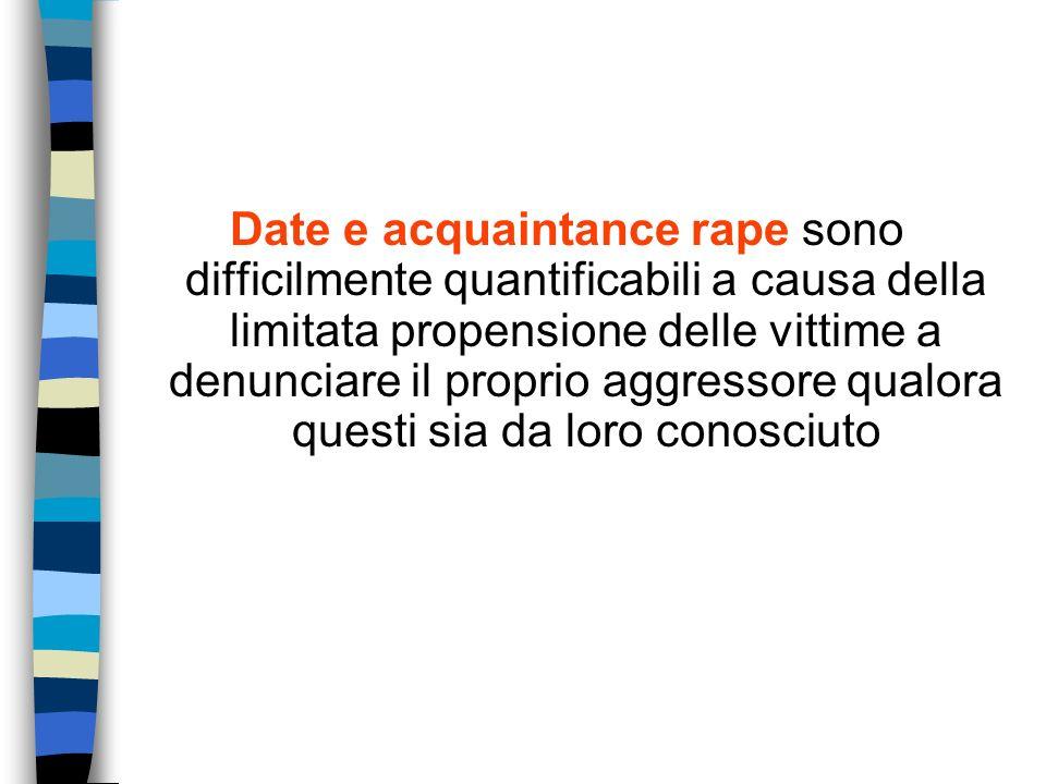 Date e acquaintance rape sono difficilmente quantificabili a causa della limitata propensione delle vittime a denunciare il proprio aggressore qualora questi sia da loro conosciuto