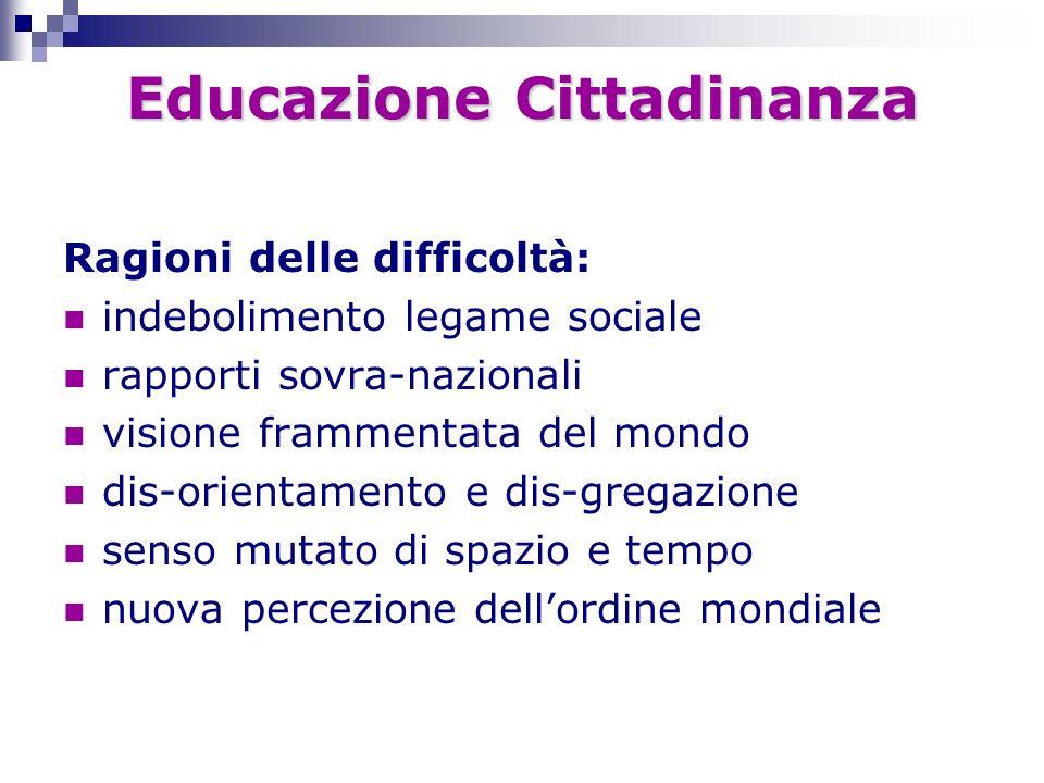 Educazione Cittadinanza