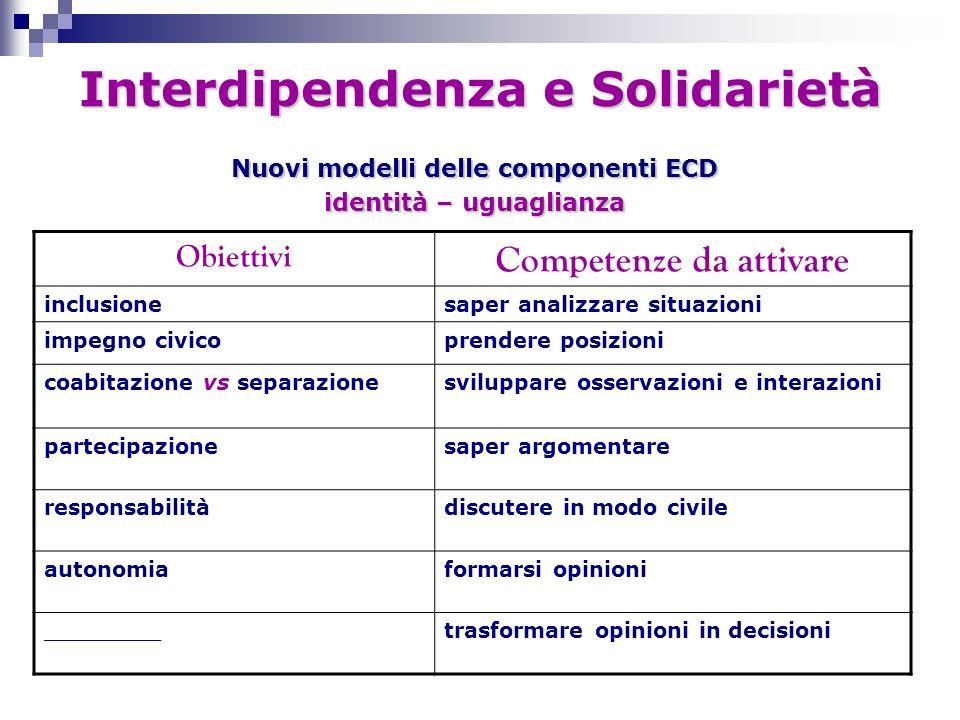 Interdipendenza e Solidarietà