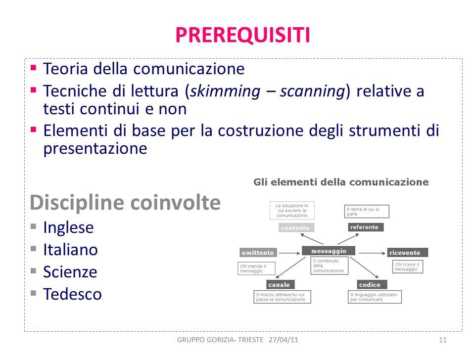 PREREQUISITI Discipline coinvolte Teoria della comunicazione
