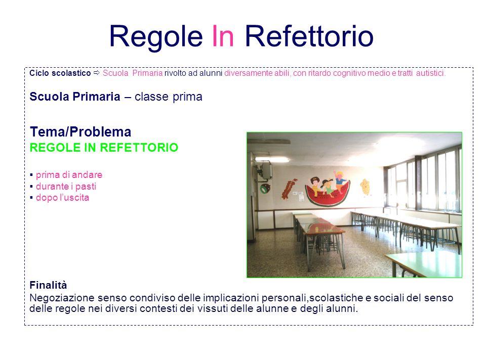 Regole In Refettorio Tema/Problema Scuola Primaria – classe prima