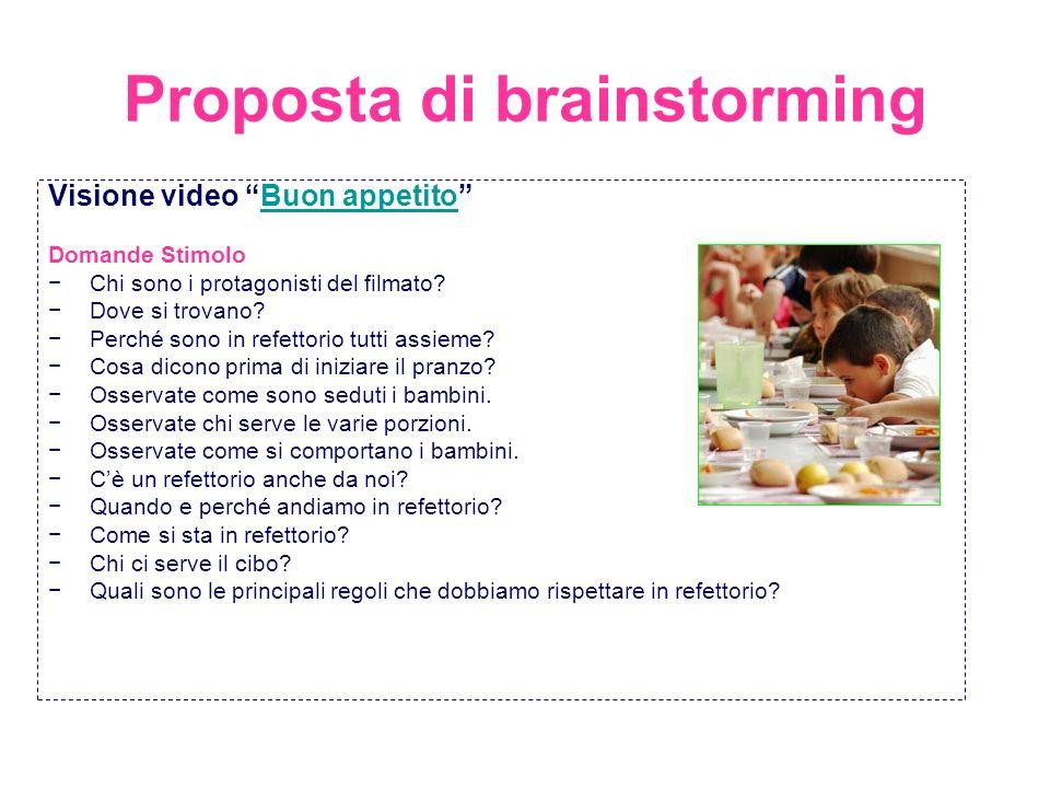 Proposta di brainstorming