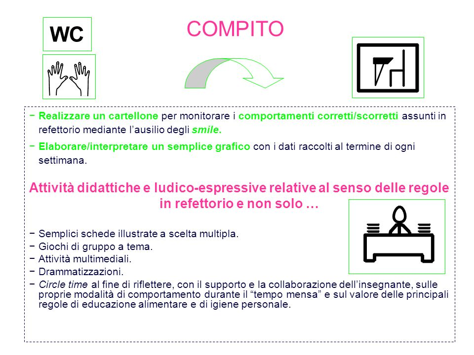 COMPITO WC. Realizzare un cartellone per monitorare i comportamenti corretti/scorretti assunti in refettorio mediante l'ausilio degli smile.