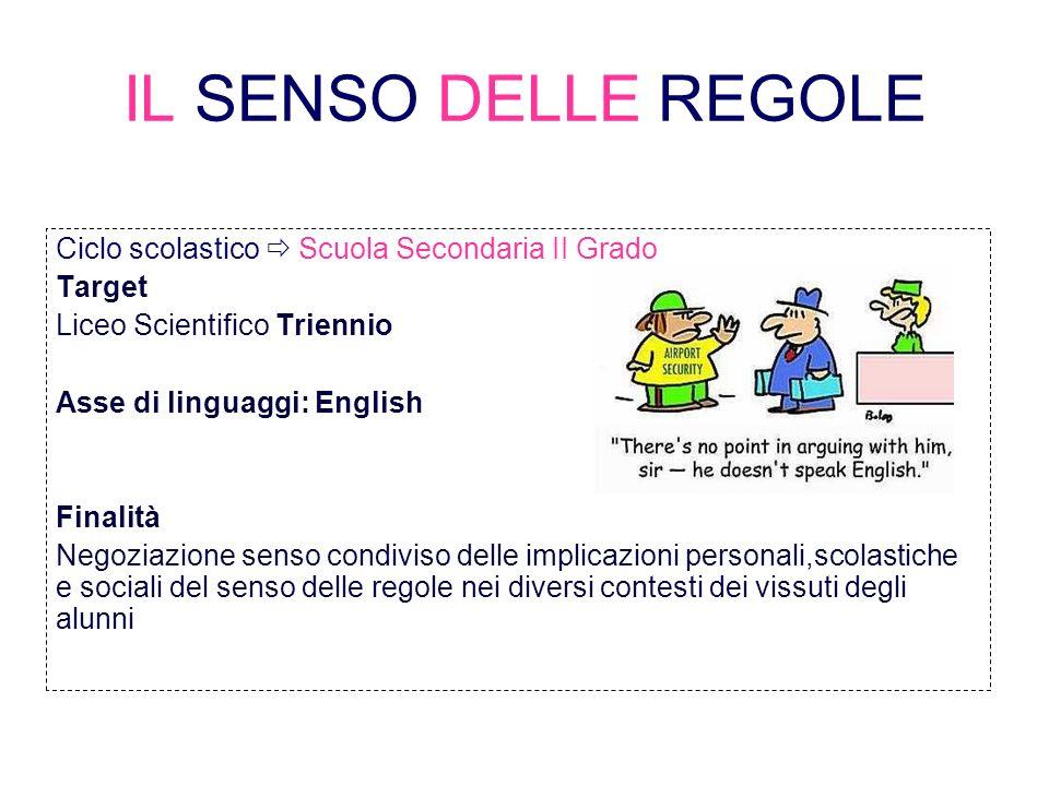 IL SENSO DELLE REGOLE Ciclo scolastico  Scuola Secondaria II Grado