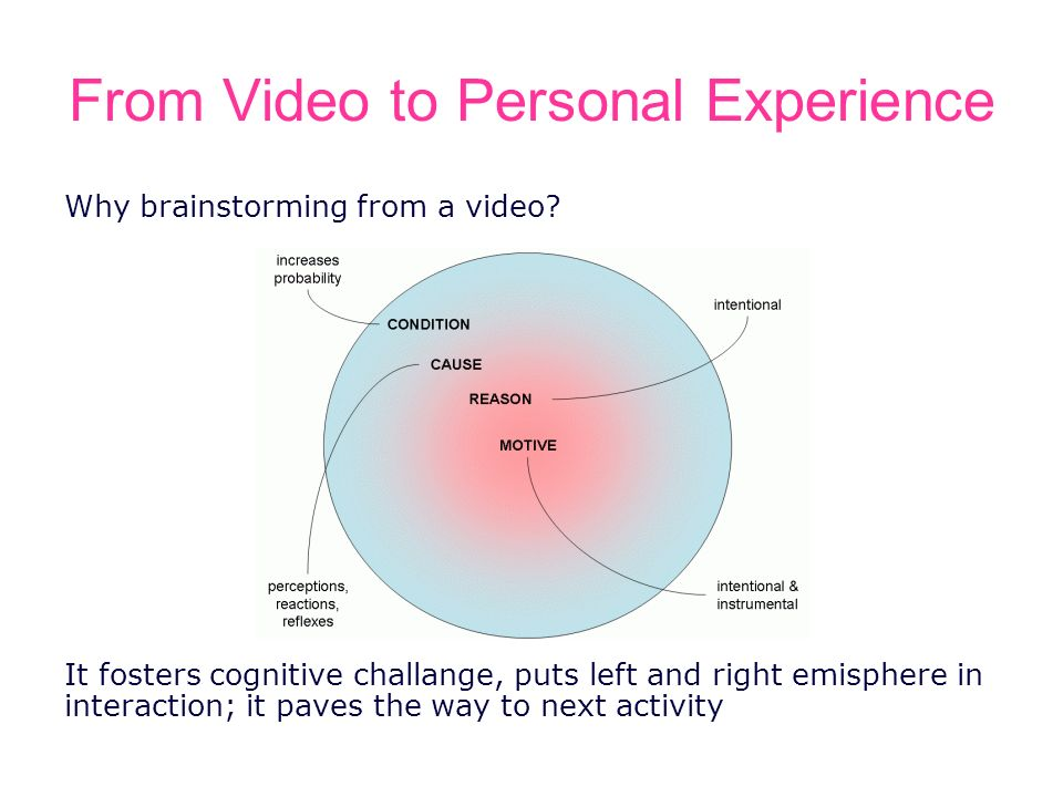 From Video to Personal Experience