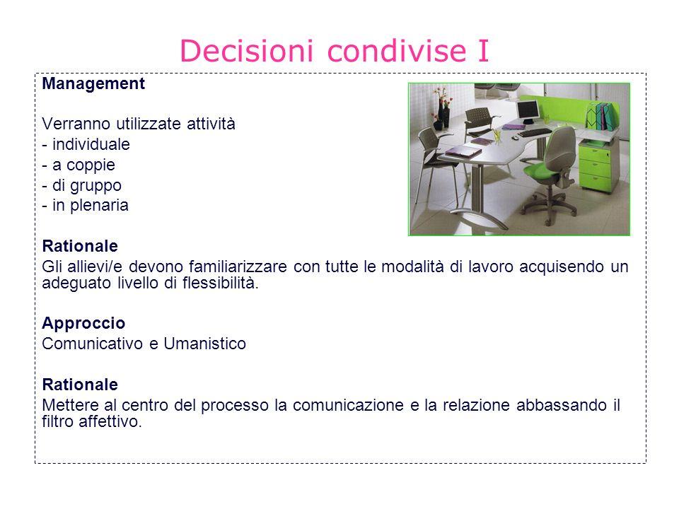 Decisioni condivise I Management Verranno utilizzate attività