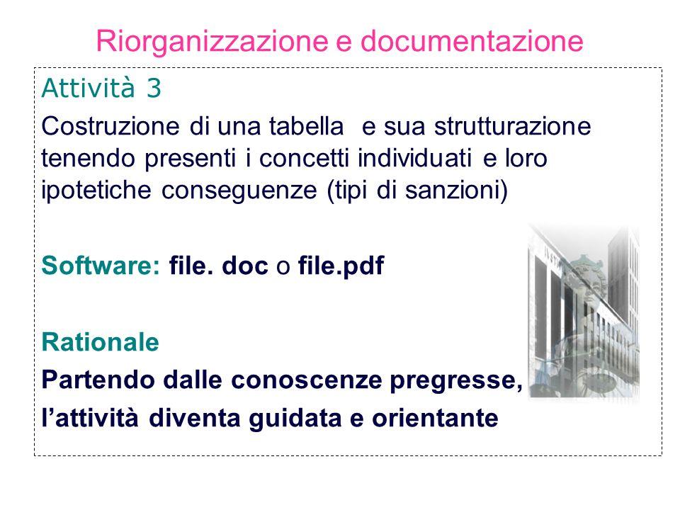 Riorganizzazione e documentazione