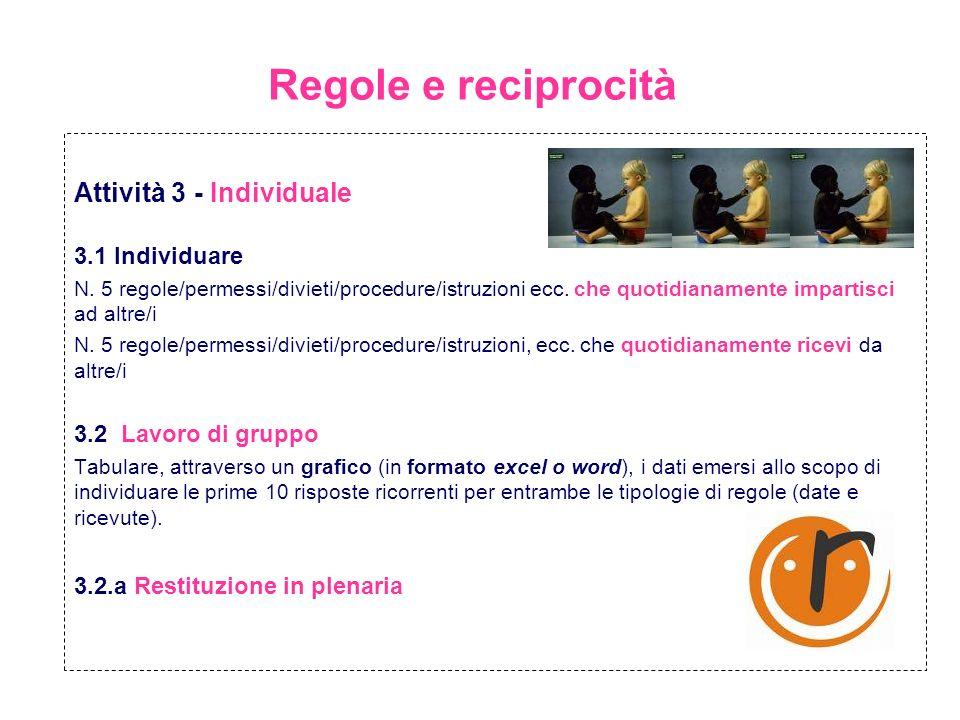Regole e reciprocità Attività 3 - Individuale 3.1 Individuare