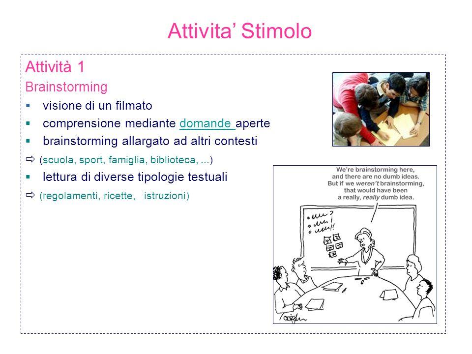 Attivita' Stimolo Attività 1 Brainstorming visione di un filmato