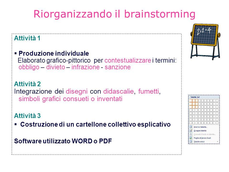 Riorganizzando il brainstorming