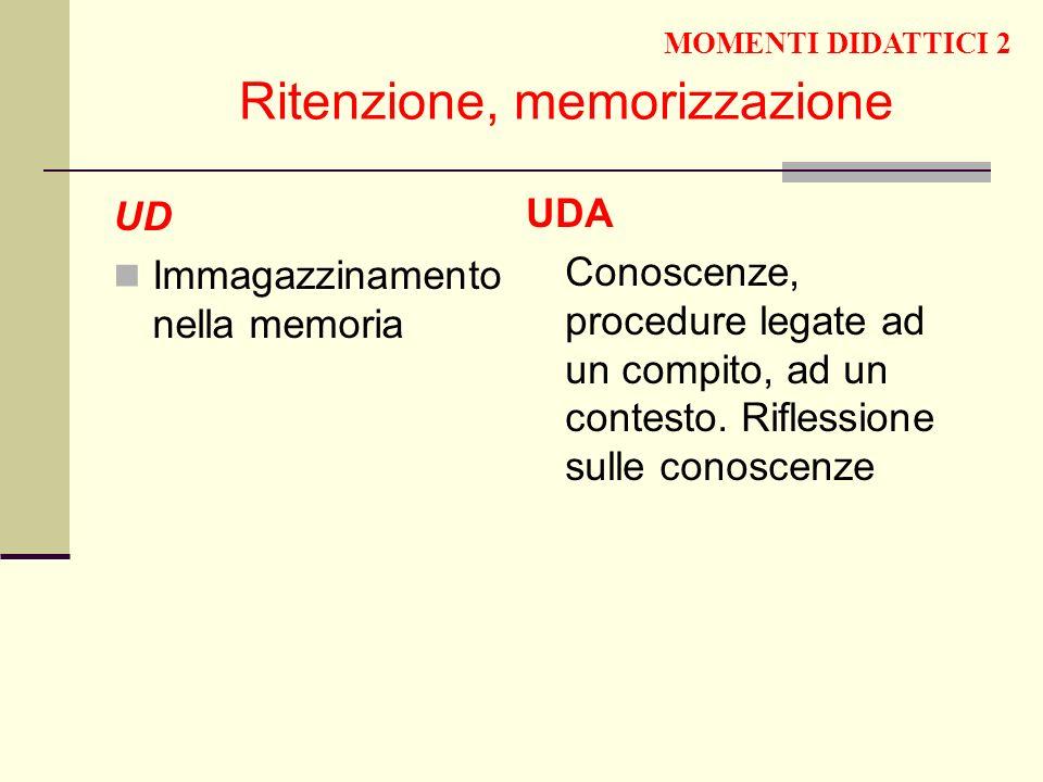 Ritenzione, memorizzazione